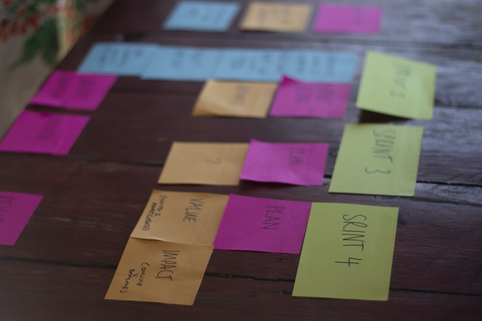 Post-it notes on a table